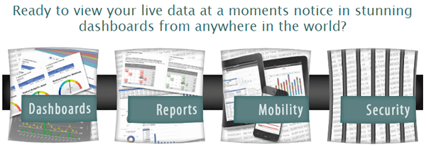 With Dynamic AI you can view your live data at a moments notice in stunning dashboards from anywhere in the world!
